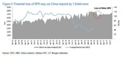 china imports jpm_0