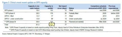 china spr_0