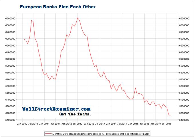 eurobanksflee