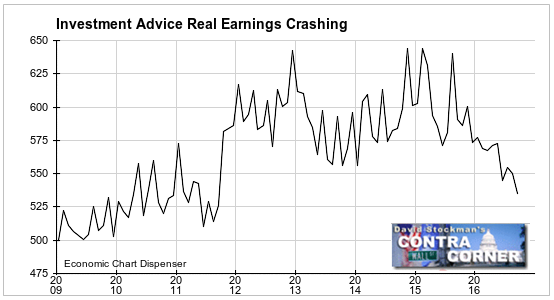 Investment advice earnings